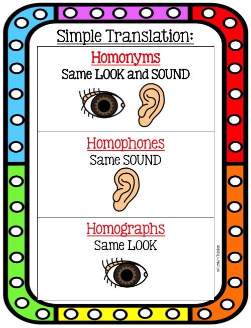 Homonyms: Multiple Meaning Words Anchor Charts and Task Cards