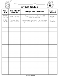 Negative Self-Talk and Positive Self-Talk Monitoring for Growth Mindset - Helping Students Shift and Reframe Negative Self-Talk to Positive Self-Talk Worksheet