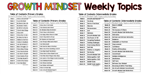 If you need a list of weekly topics for growth mindset instruction, snatch up these lists.