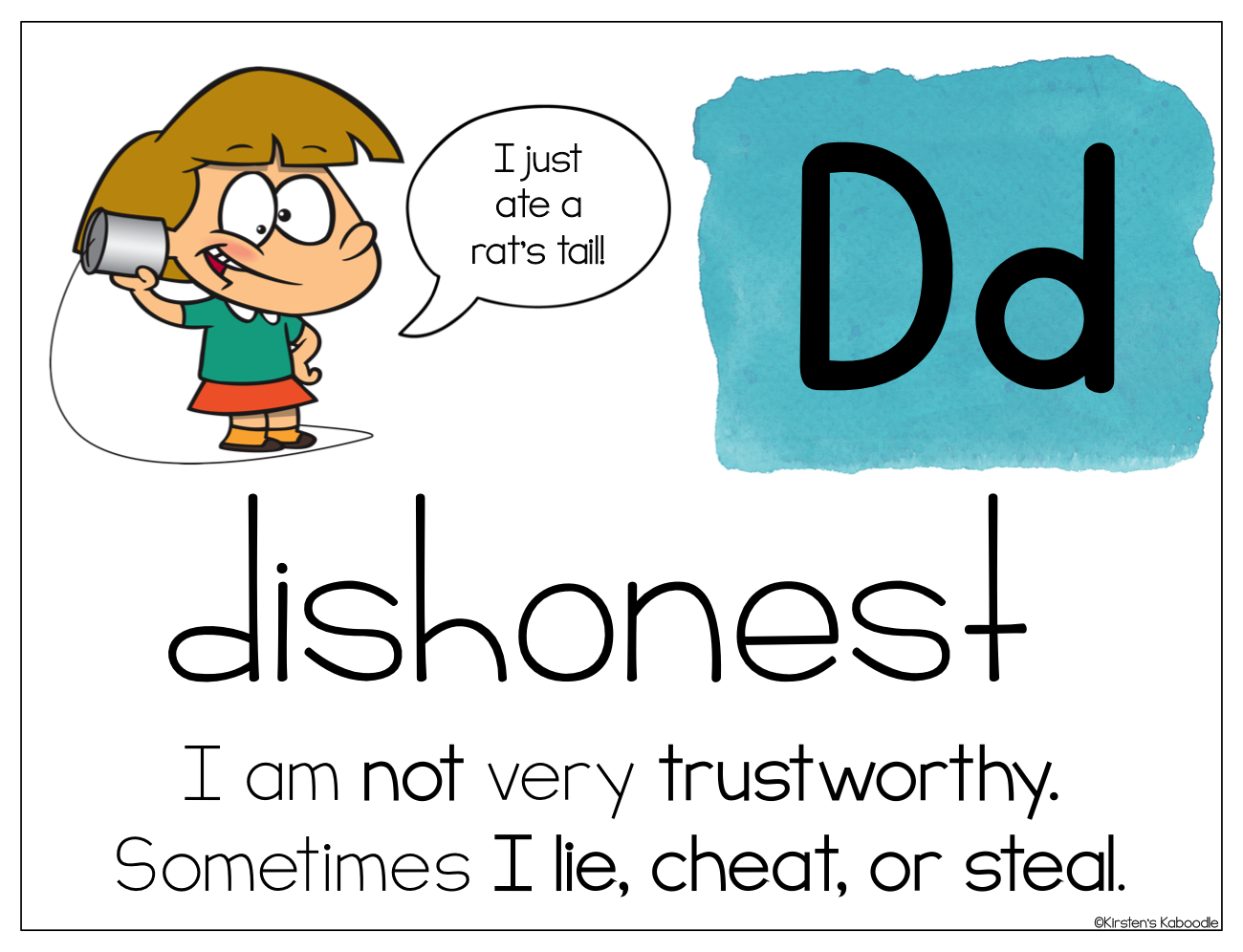 Character Traits Posters - The ABCs of Character Traits