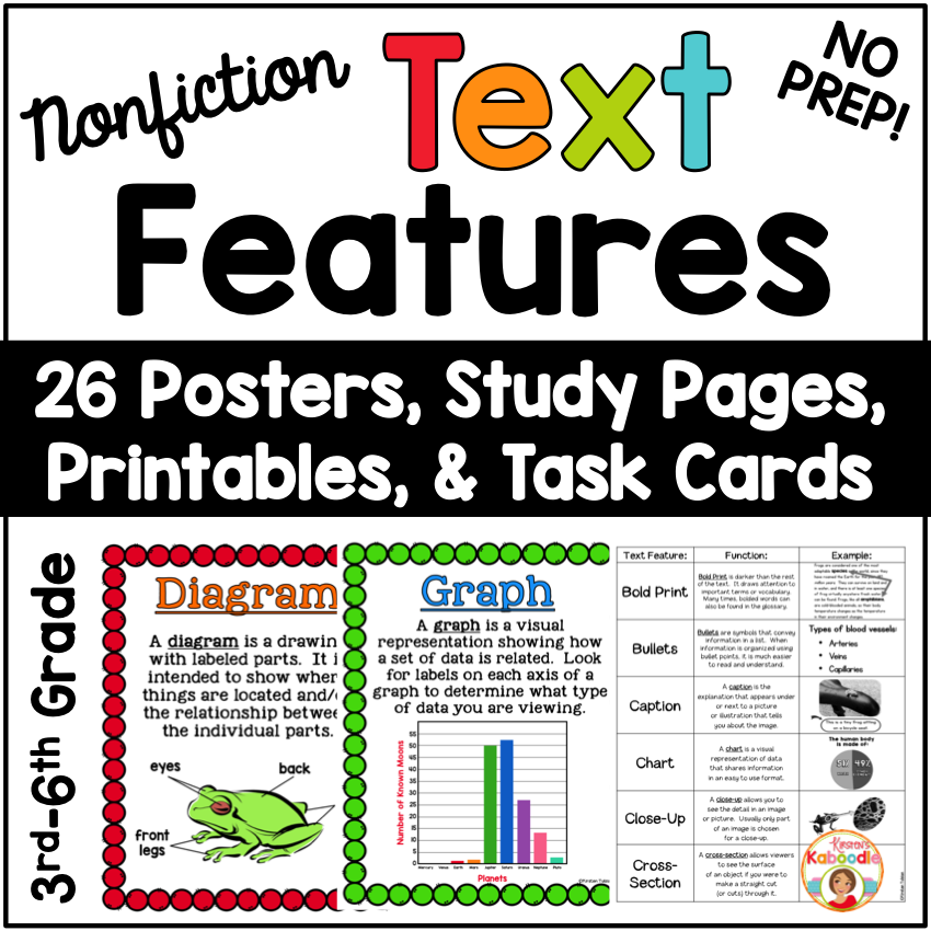 Nonfiction Text Features Posters, Printables, and Task Cards