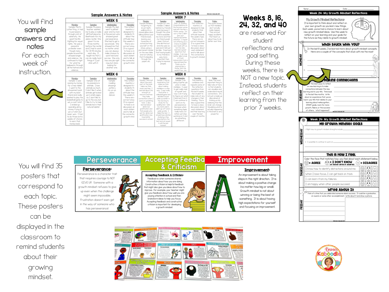 Growth Mindset Activities for 2nd and 3rd Grade