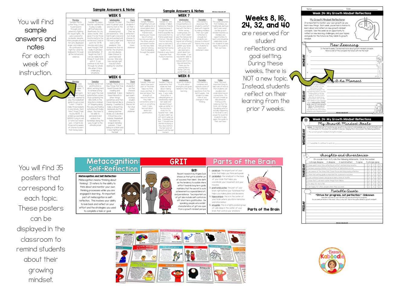 Growth Mindset Activities for 4th Grade and Above