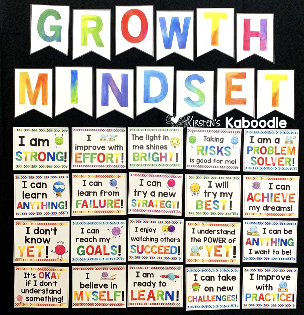 Growth Mindset Posters Bulletin Board